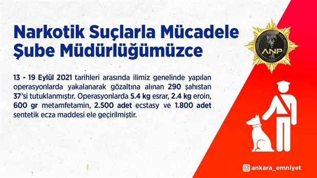 ankara-da-uyusturucu-saticilarina-yonelik-operasyon-290-gozalti-923429-1.