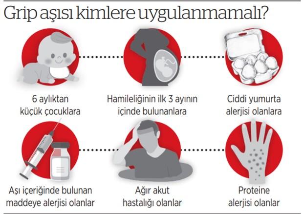 grip-kapiyi-caldi-ancak-asi-yok-923654-1.
