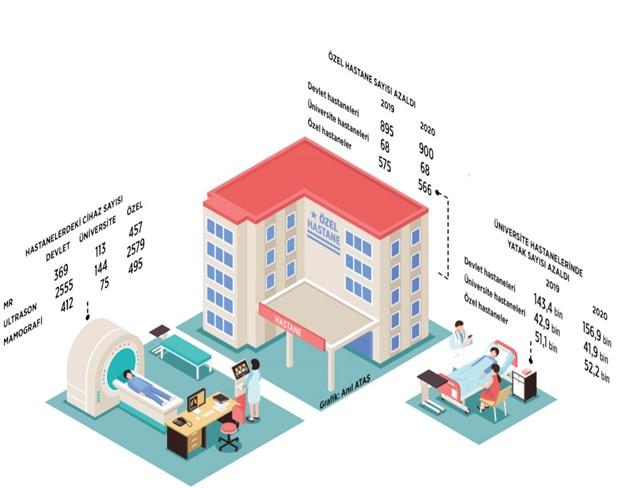 hastane-cok-ama-tibbi-cihaz-yok-928277-1.