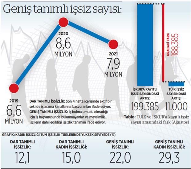 issizlik-karmasasi-931207-1.