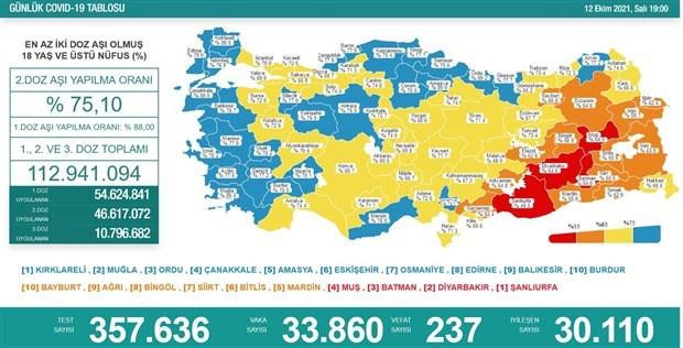 vali-yerlikaya-acikladi-istanbul-da-65-yas-ustu-ve-18-yas-altinda-asilamada-son-durum-ne-931640-1.