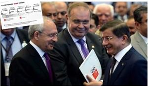AKP-CHP koalisyon görüşmelerinin özeti