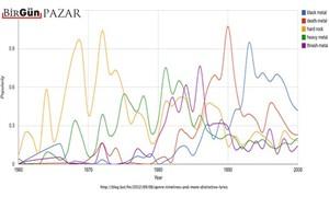 Veri Bilimi: Hepsini birleştirecek tek bir yüzük
