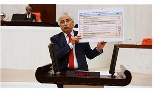 Sivillere tanınan 200 mermi hakkı 5 katına çıkarıldı, karar Meclis gündeminde