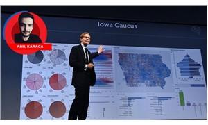 Öğr. Üyesi Polat veri sızdırma skandalını değerlendirdi:Facebook verileriyle manipülasyon felakettir
