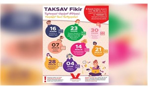 TAKSAV'dan 'Toplumsal Cinsiyet Fikir Atölyesi'