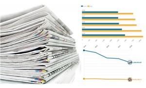 Gazete ve dergi sayısı azalıyor, tirajlar düşüyor