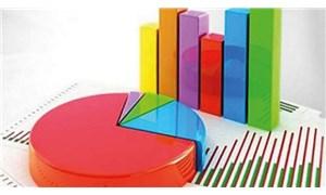 Avrasya'dan genel seçim anketi