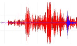 Çankırı'da 3,5 büyüklüğünde deprem