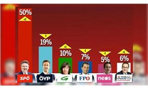 Viyana temsilcilerini seçecek