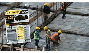 İSİG raporu açıklandı: 2020 yılında 741'i koronadan, 2 bin 427 işçi öldü