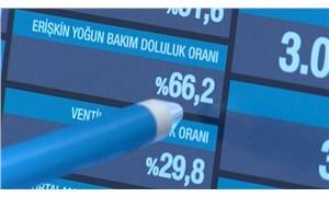 Prof. Dr. Oğuztürk: Yoğun bakımda doluluk oranı yüzde 66'yı geçti