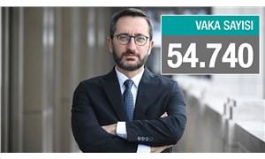 Vaka ve ölüm sayıları rekor kırarken büyükelçiler Türkiye'nin 'salgınla mücadelesini' övdü