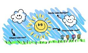 ODTÜ'den 23 Nisan etkinliği: Çocukların bilimsel sorularını hocalar yanıtlayacak