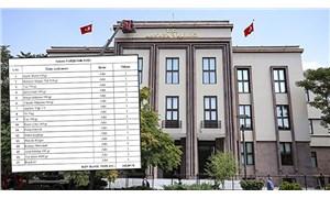 """""""Ankara Valiliği, yurttaşlardan ramazan kolisi istiyor"""""""