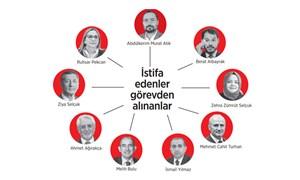 AKP bürokrasisi dikiş tutmuyor
