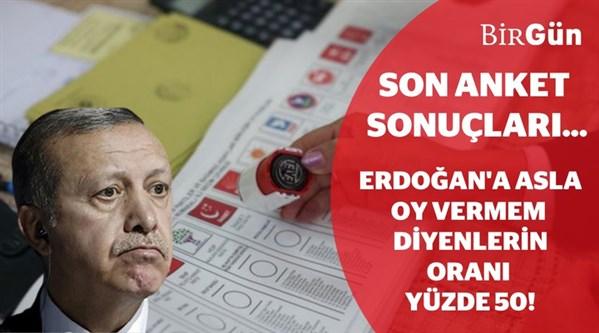 Son anket: AKP için tünelin ucunda ışık yok!